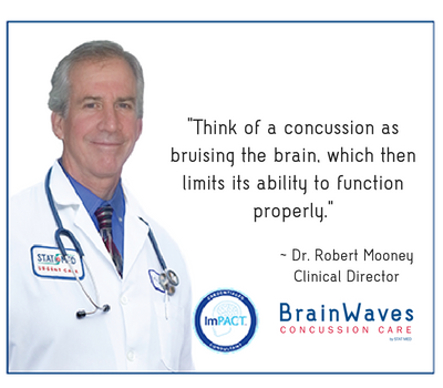 Quote by Dr. Robert Mooney, Clinical Director of BrainWaves Concussion Care