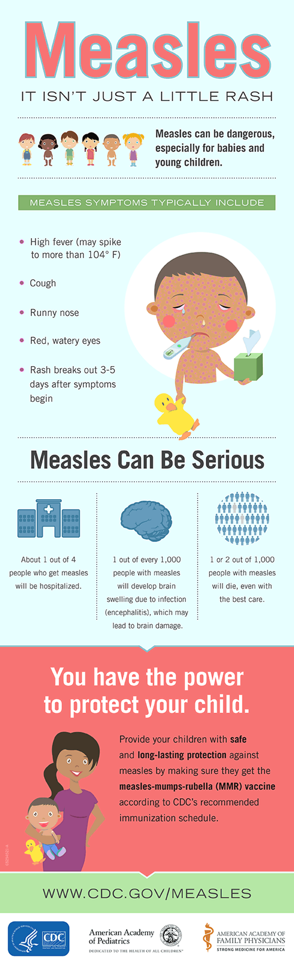 Measles Info-graph from the CDC
